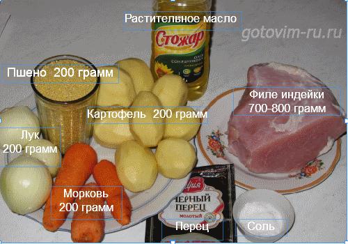 Продукты для супа из индейки